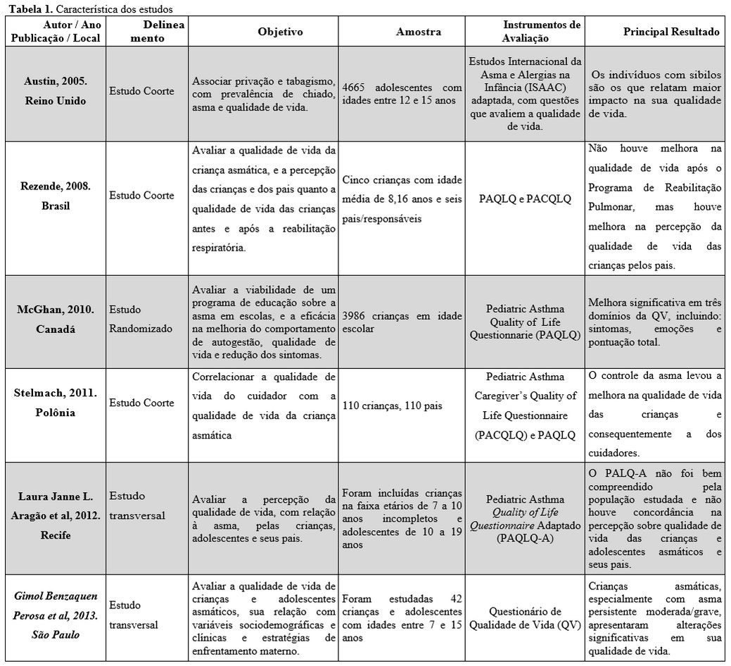 asma-tabela-01