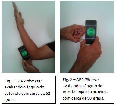 apptiltmeter