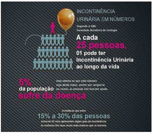 incontinencia-urinaria-numeros